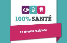 Reste à charge zéro 100% Santé : la réforme expliquée