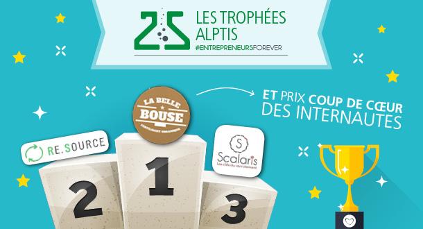 Podium Trophées Alptis