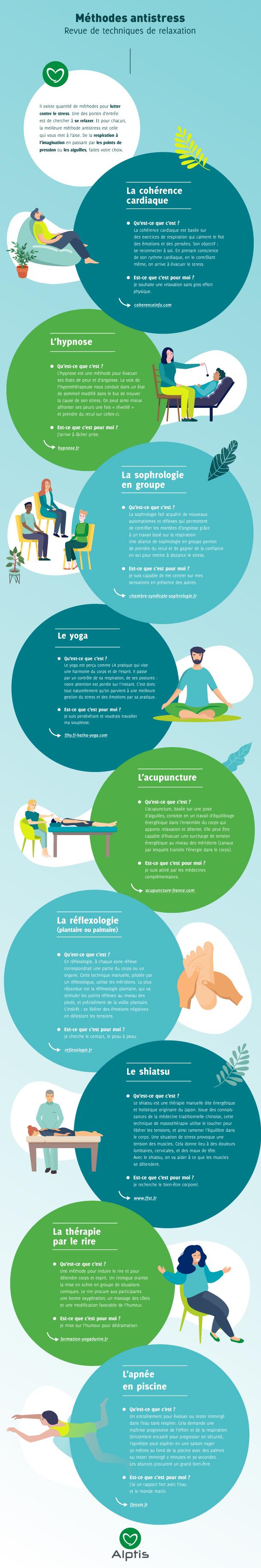 Infographie sur les techniques de relaxation anti-stress