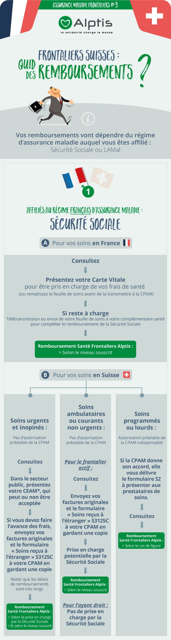 infographie3.1_frontaliers_201902