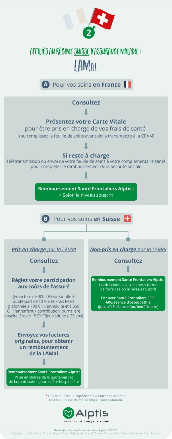infographie3.2_frontaliers_201902