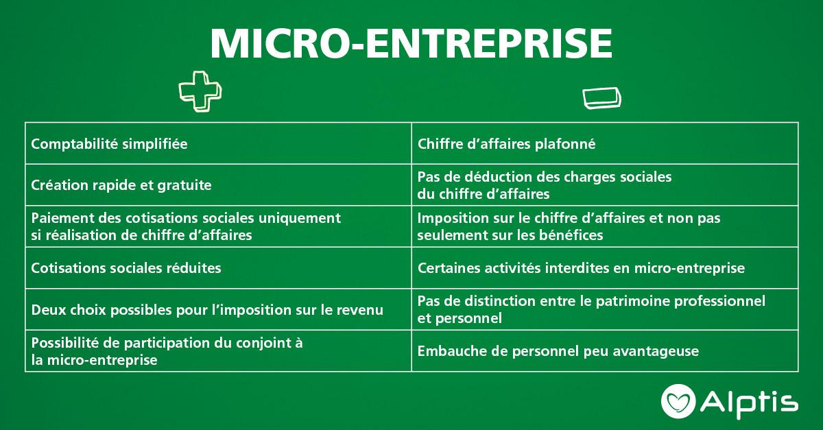 Avantages et inconvénients de la micro entreprise