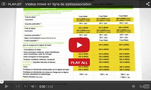 [vidéo] Remboursements santé : apprenez à les déchiffrer facilement