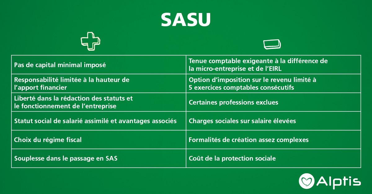 Avantages et inconvénients du statut SASU